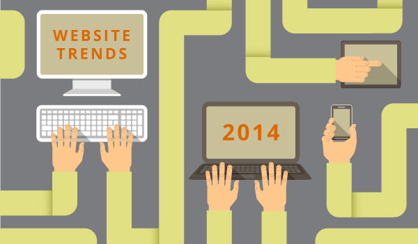 website design trends 2014 image